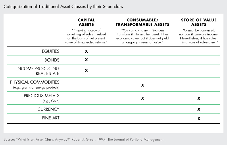 table asset class bitcoin white paper